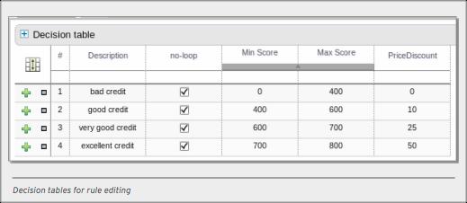 BRMS_Decision_Tables