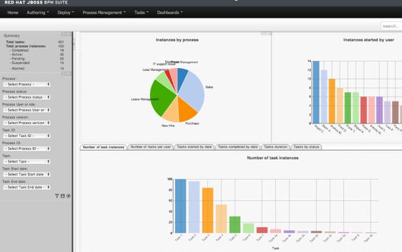 BPM_Suite_Data
