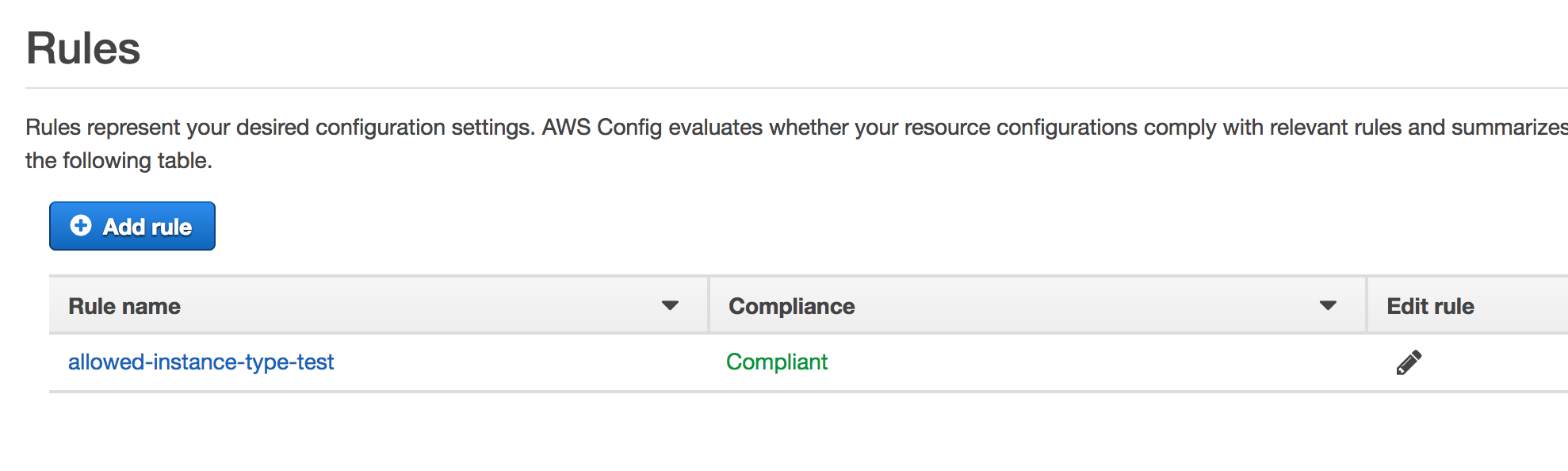 AWS Save Managed Rule