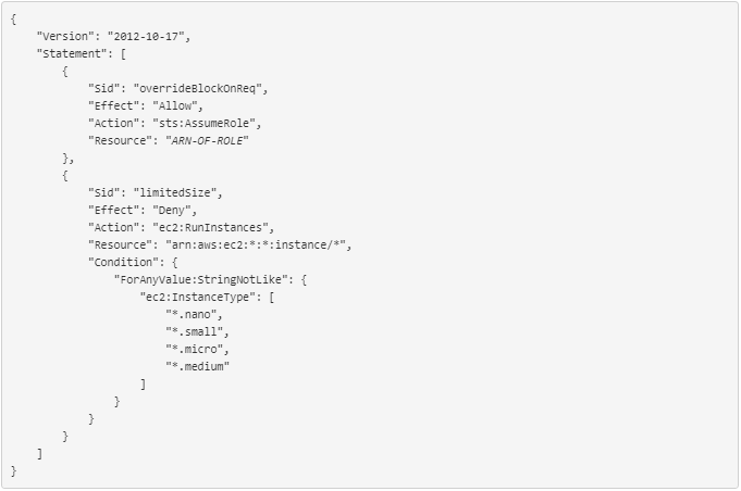 Limiting Allowed AWS Instance Type With IAM Policy